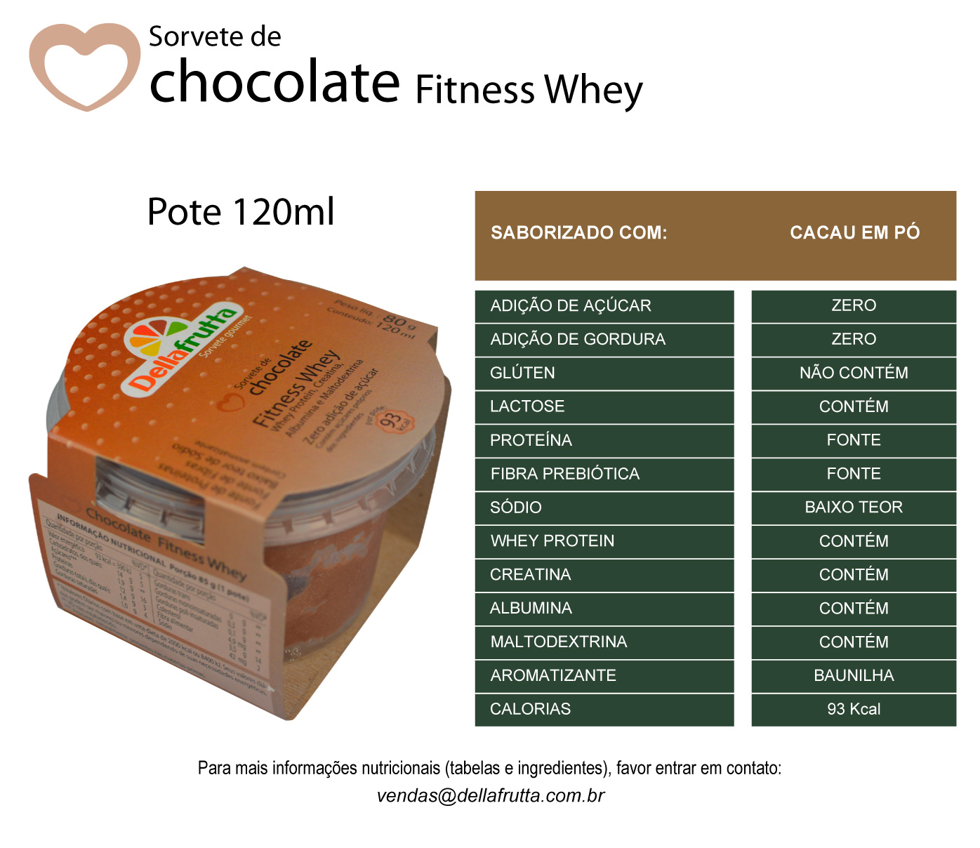 tabela picole chocolate fitness whey