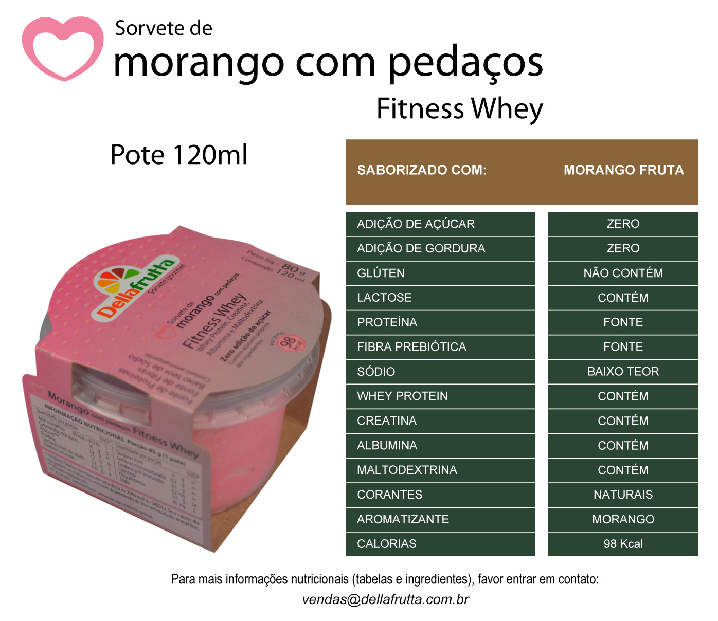 tabela picole light morango fitness whey